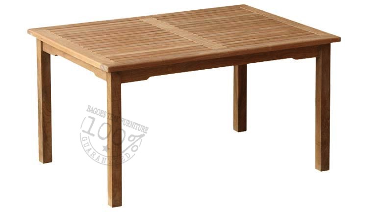 The New Direction On teak outdoor furniture bc Just Released
