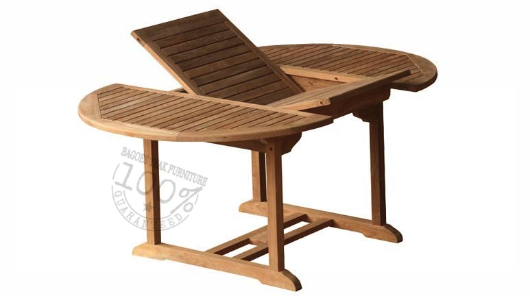 Overview Of teak furniture